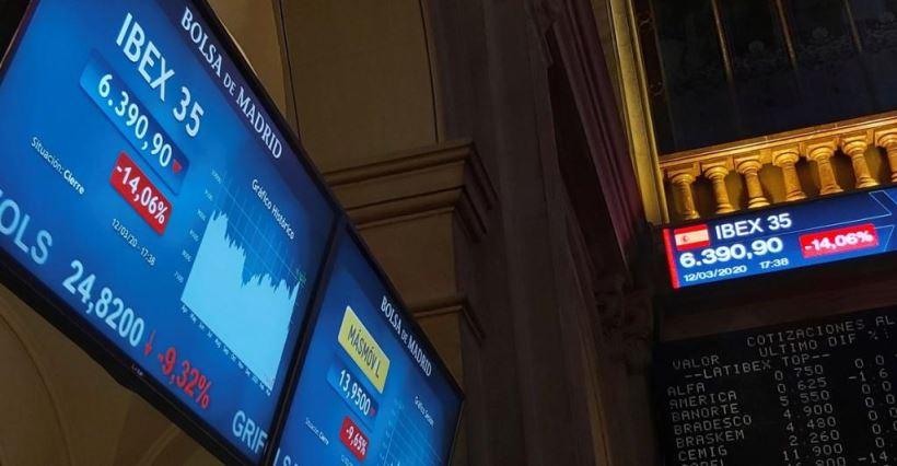 El selectivo llegó a desplomarse un 14,6% la jornada del jueves